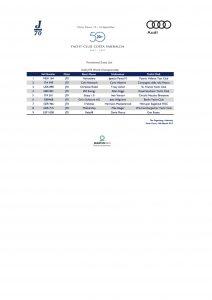 elencoiscritti-j70-worlds-provisional14