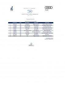 elencoiscritti-j70-worlds-provisional14march