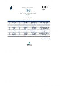 elencoiscritti-j70-worlds-provisional151