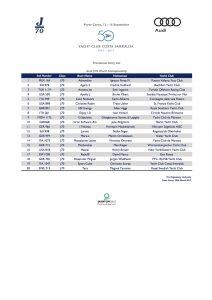 elencoiscritti-j70-worlds-provisional20