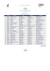elencoiscritti-j70-worlds-provisional313
