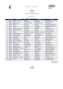 elencoiscritti-j70-worlds-provisional35