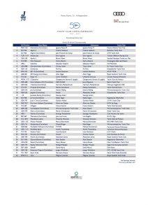 elencoiscritti-j70-worlds-provisional42
