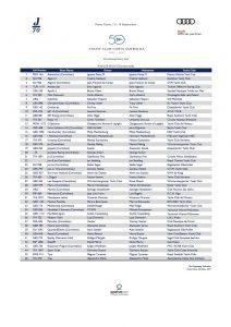 elencoiscritti-j70-worlds-provisional46