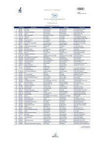 elencoiscritti-j70-worlds-provisional62