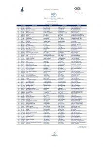 elencoiscritti-j70-worlds-provisional69