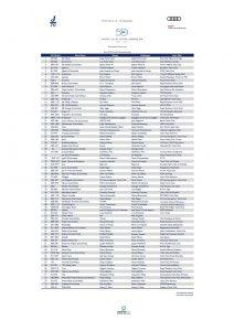 elencoiscritti-j70-worlds-provisional75